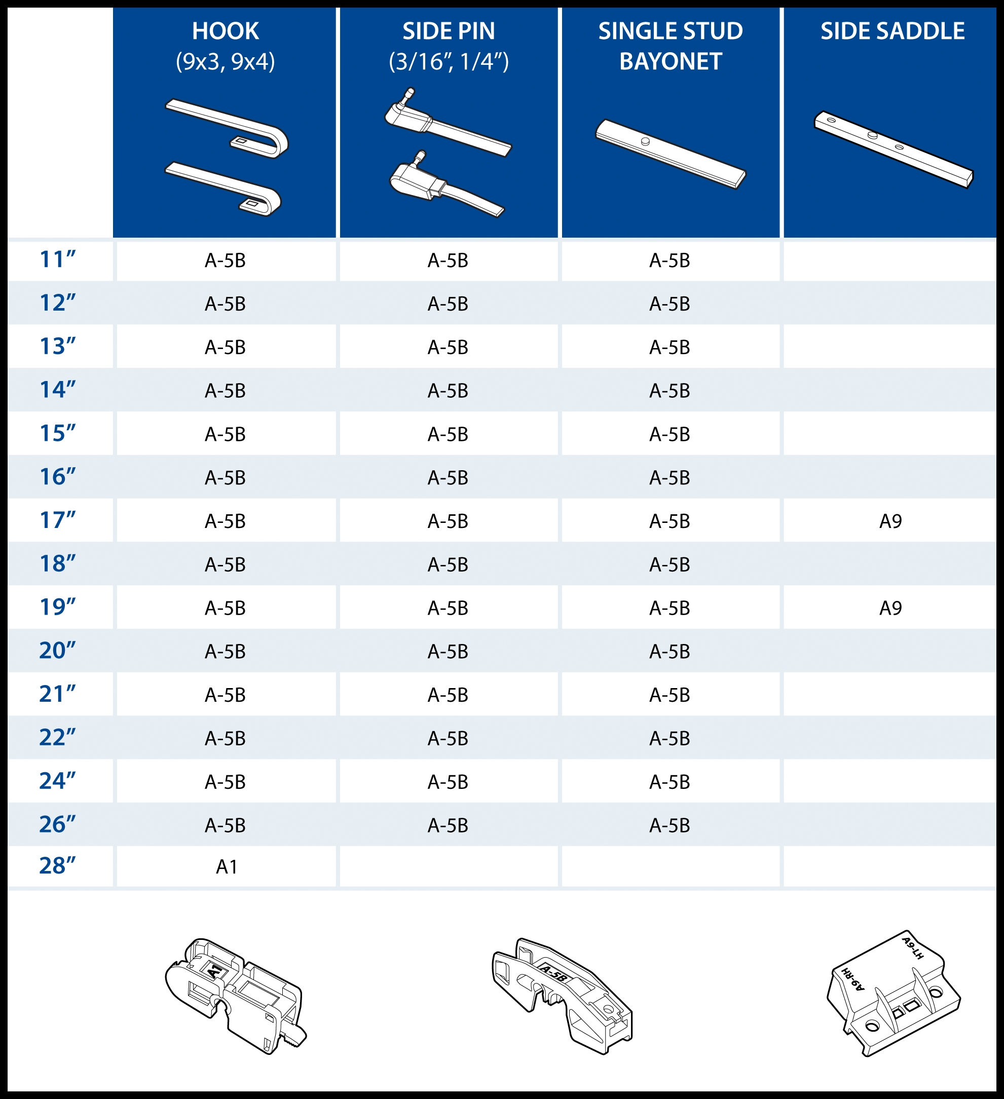 Product Lines Goodyear Wiper Blades Windshield Size