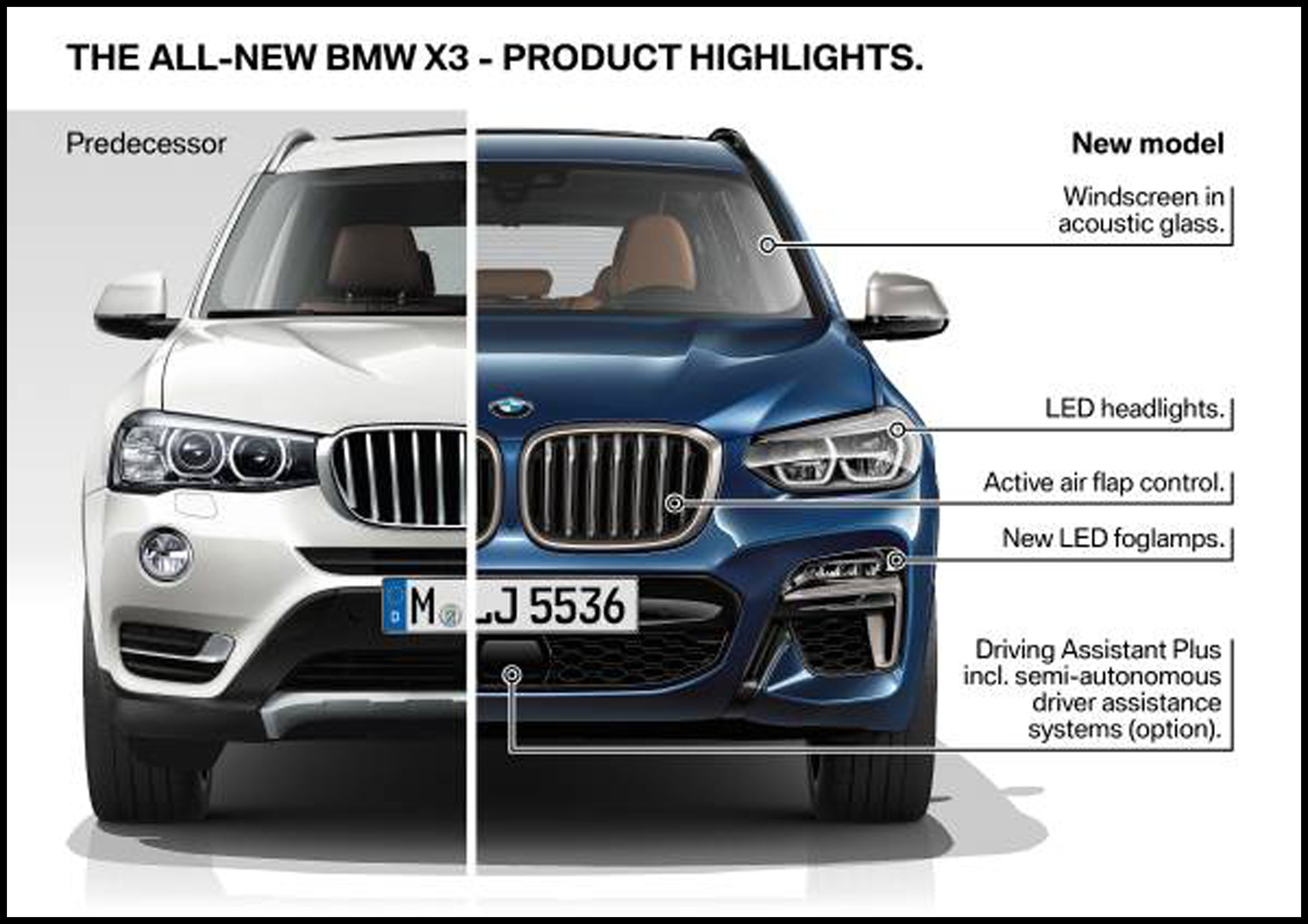 2018 Bmw X3 Build Sheet New 2018 Bmw X3