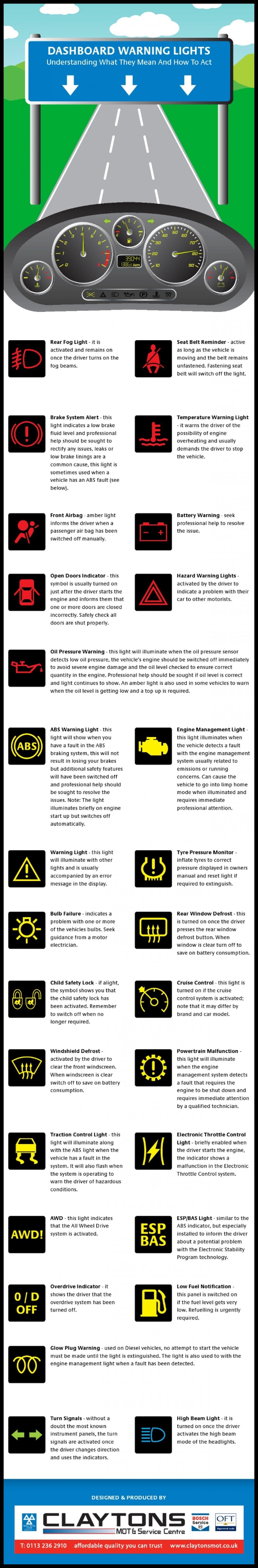 Bmw Dashboard Symbols Fresh Bmw Dashboard Warning Lights Chart Fresh Pre Owned 2015 Bmw 4 Series