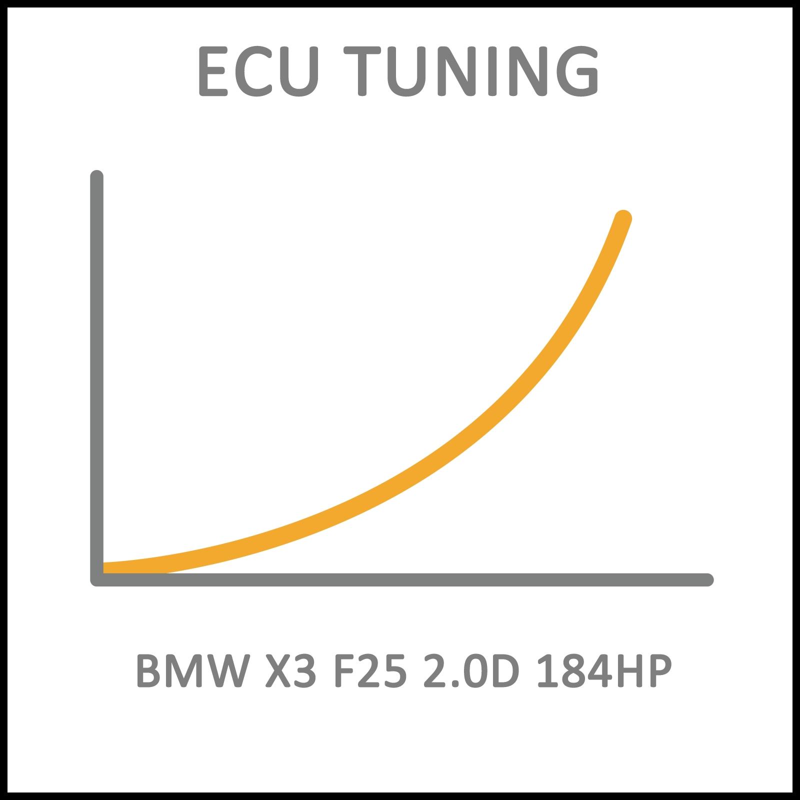 BMW X3 F25 2 0D 184HP ECU Tuning Remapping Programming