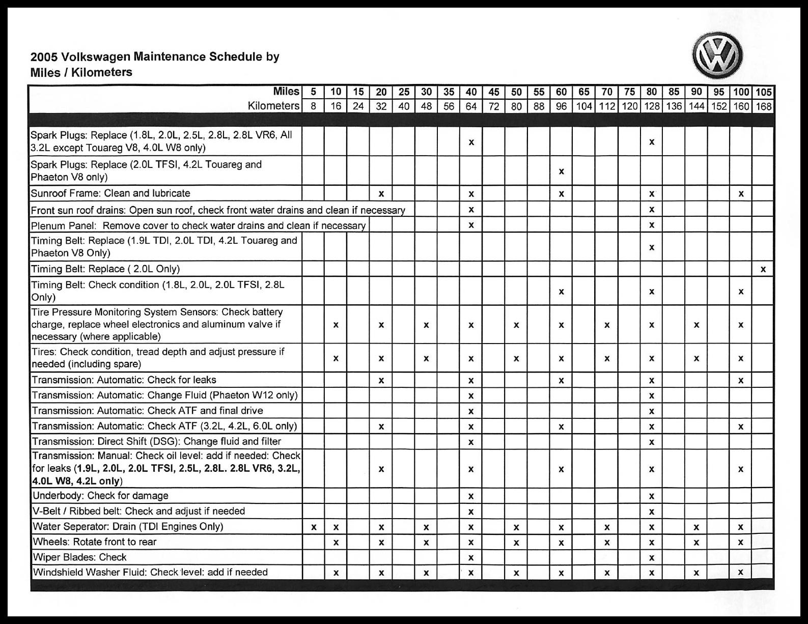 Maintenance Schedule for 2007 toyota Camry Fresh Tamerlane S thoughts Volkswagen Maintenance Schedule 2005 Model Year